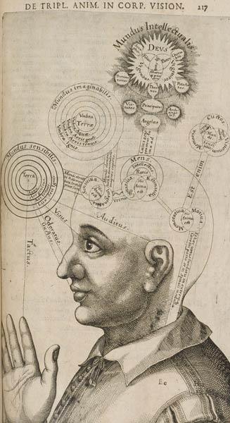 Engraving from Fludd, Utriusque cosmi historia.
