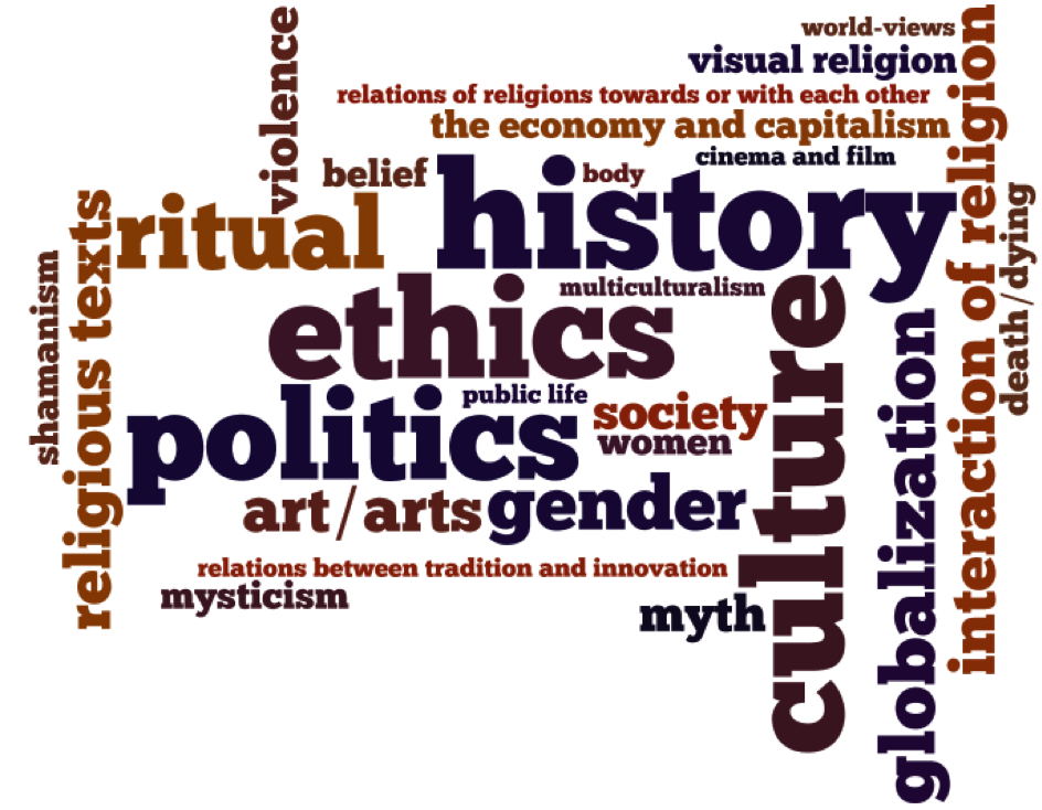 religion in history The latest tweets from religion and history (@acharyas) acharya s/dm murdock writes about the history of religion & mythology, including 'the christ conspiracy.