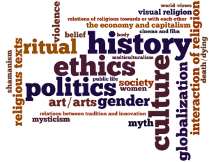 Frequent words in religion departments' self-presentations online. (from Melvær & Stausberg)